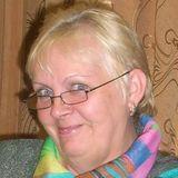 Profile for Наталья Котельникова