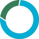 Profile for Alberta Diabetes Institute