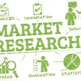 Profile for Industry Analysis by Top Research Providers