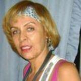Profile for Angela Dos Santos Araújo