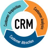 Profile for Automation Marketing