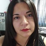 Profile for Claudia Lara