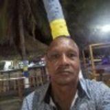 Profile for ferchoredondo10