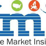 Profile for Future Market insight