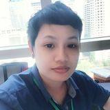 Profile for Bumbum Ham