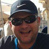 Profile for Jan Zographos