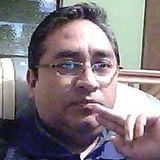 Profile for Luis Sandoval