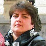 Profile for Manana Machavariani