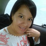 <b>Milena Arias</b> - photo_large
