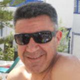 Profile for Manuel ORTIZ