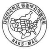 Profile for NAKS-MAC