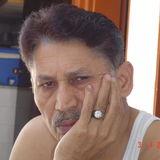 Profile for Riaz Masud