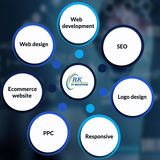 Profile for Rk It Solution
