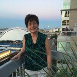 Profile for Sandra Charton