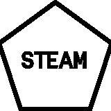 Profile for STEAM Team
