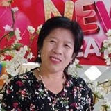 Profile for subannasan
