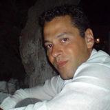 Profile for Thomas Tsirogas