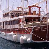 Profile for turkyacht