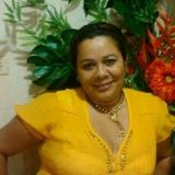 Profile for Zoraida Lima